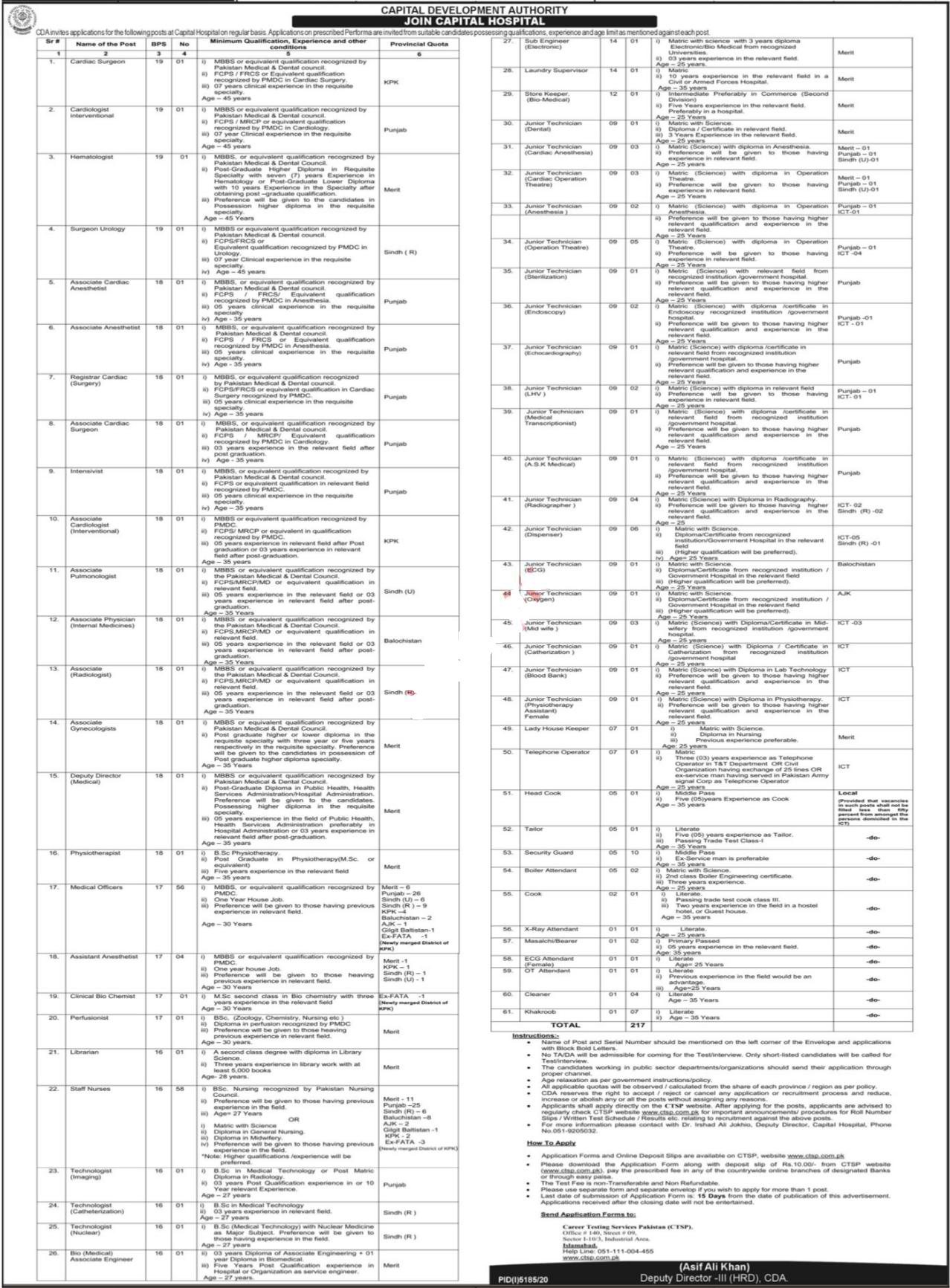 Capital Development Authority CDA Jobs 2021 | 217 Posts