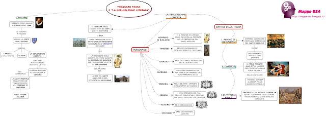 mappedsa mappe mappa concettuale schema dsa dislessia disturbi specifici apprendimento italiano lettere letteratura torquato tasso gerusalemme liberata riassunto sintesi risorse compensative trama personaggi
