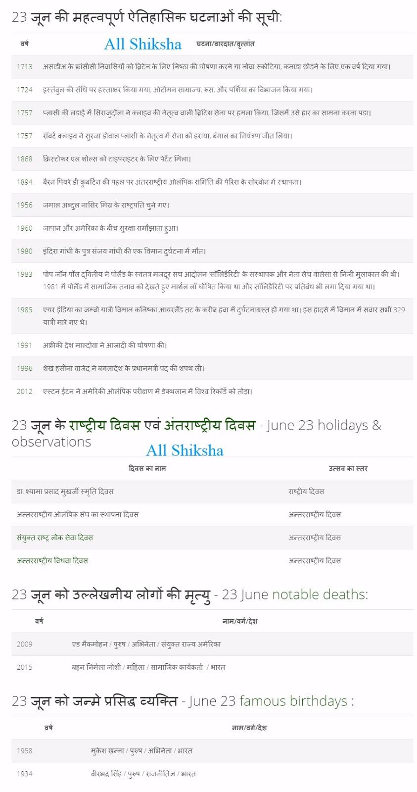 History of 23 June