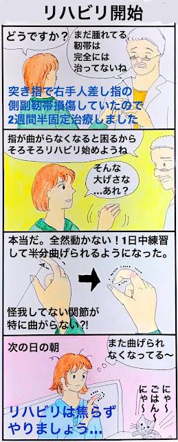 指の側副靭帯損傷のリハビリ