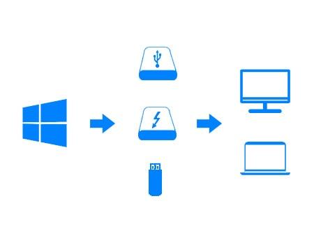 تحميل Win To USB برنامج تثبيت الويندوز من الفلاش ميمورى