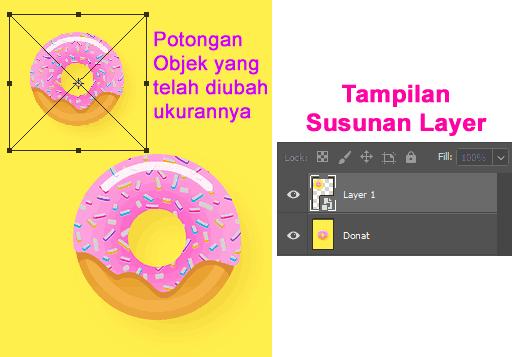 Susunan layer Photoshop dan perubahan ukuran gambar menjadi kecil