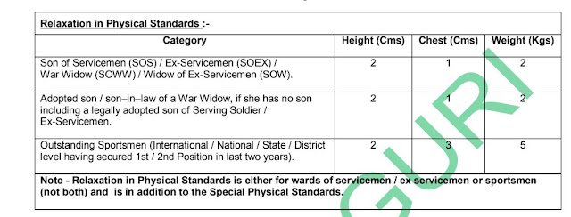 West Bengal Recruitment Indian Army 2020 Siliguri really