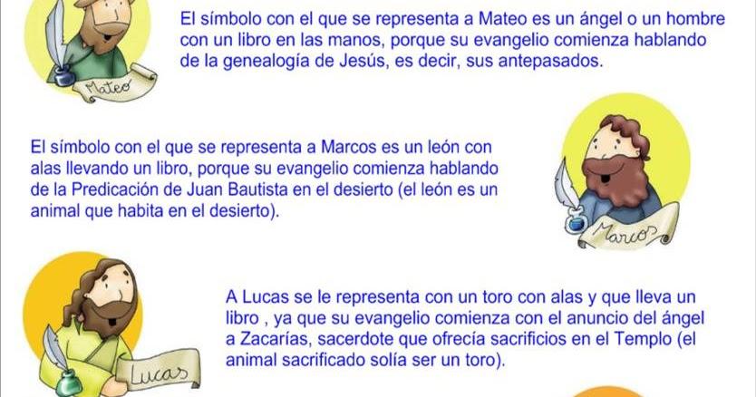 AIP HURTADINA: LOS EVANGELIOS - 2DO SECUNDARIA