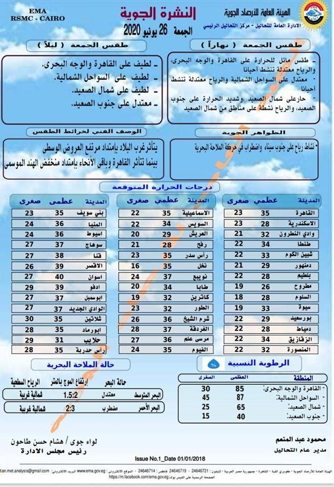 اخبار طقس الجمعة 26 يونيو 2020 النشرة الجوية فى مصر
