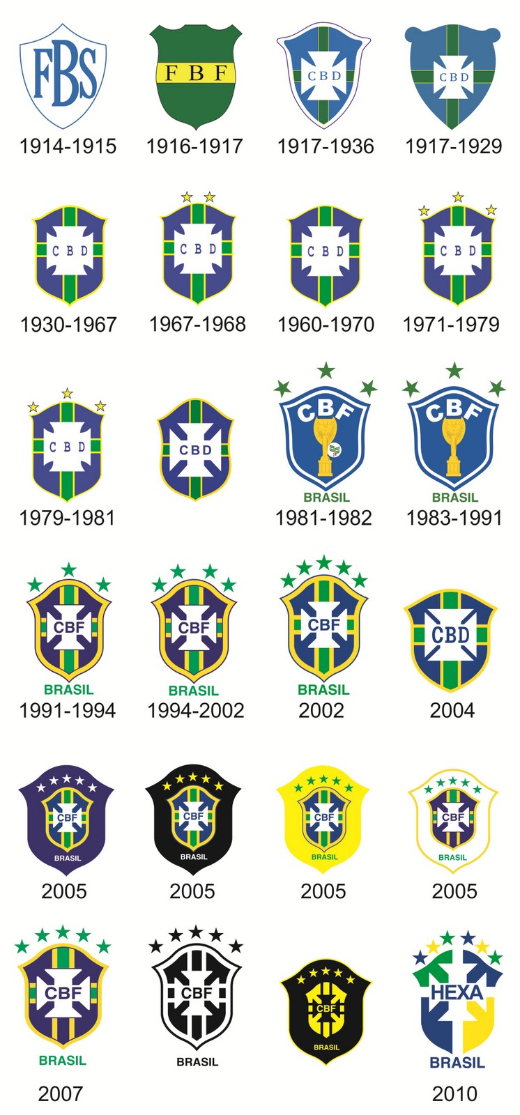 b566eb43f2 O escudo da CBF para a Seleção e campeões nacionais