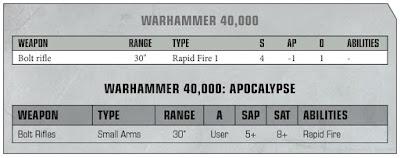 hoja de datos Warhammer 40,000 Apocalypse