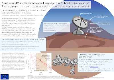 Poster titled, 'A sub-mm SDSS with the Atacama Large Aperture Submillimetre Telescope'