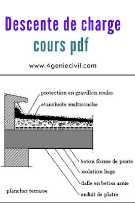 Descente de charge cours génie civil pdf