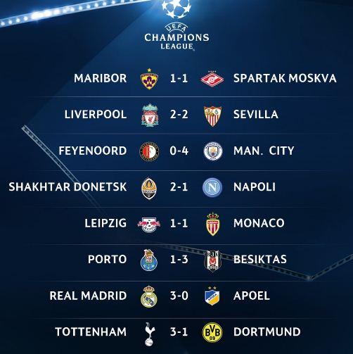 Hasil Lengkap Pertandingan Liga Champhions