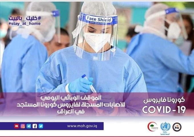 بالانفوغرافيك.. الموقف الوبائي لفيروس كورونا في العراق