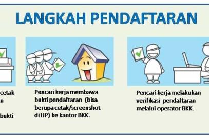 Cara Daftar Online BKK SMK 2 Bekasi 2019 Disertai Gambar