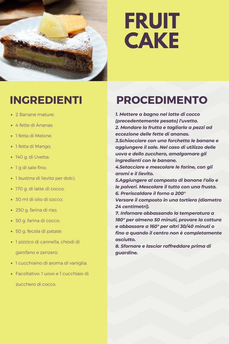 fruit+cake