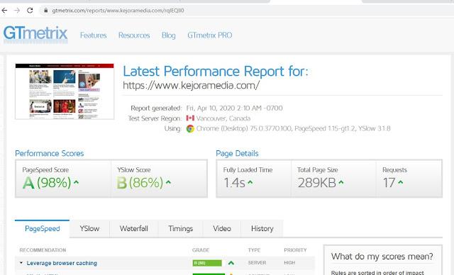 hasil tes kecepatan loading website dengan gt metrix