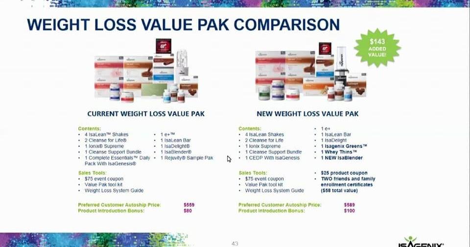 Dymatize fat loss stack image 9