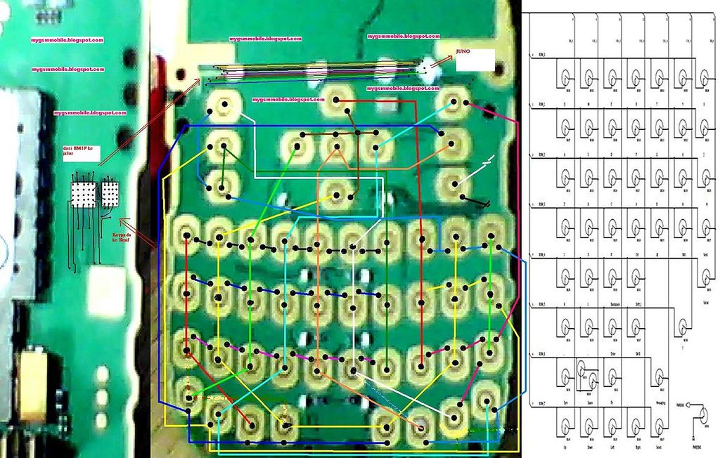 Nokia C3 Full Keypad Ways