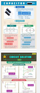 Physics capacitor flashcard pdf