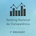 Ranking do MPF avalia com nota zero transparência na gestão do ex-prefeito Zé Resende