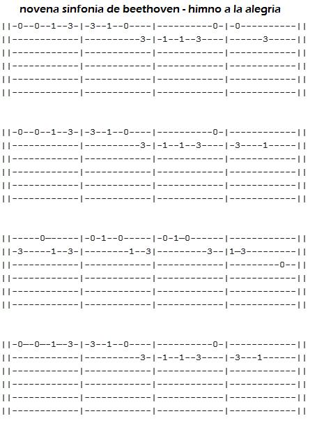 Himno a la alegr a f cil en guitarra ac stica beethoven for Partituras de guitarra clasica