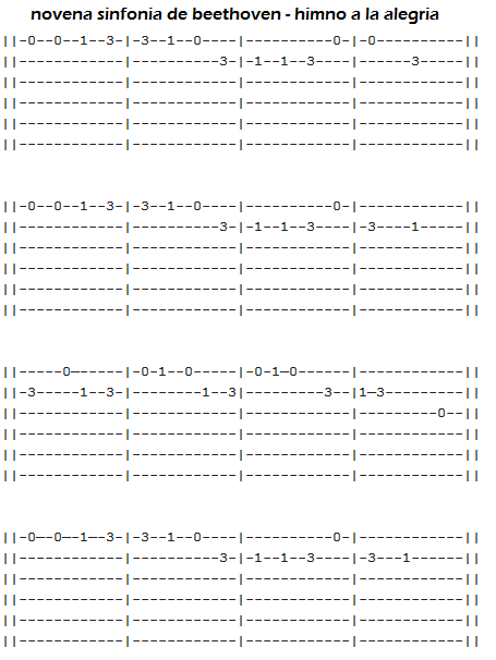 acordes guitarra acustica para principiantes