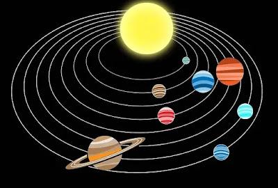 Solar System ! सौरमंडल से जुड़े रोचक तथ्य व् पूरी जानकारी   Solar System In Hindi