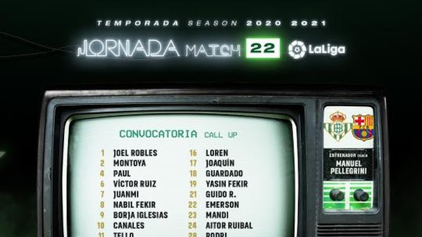 Betis, 23 convocados ante el Barça