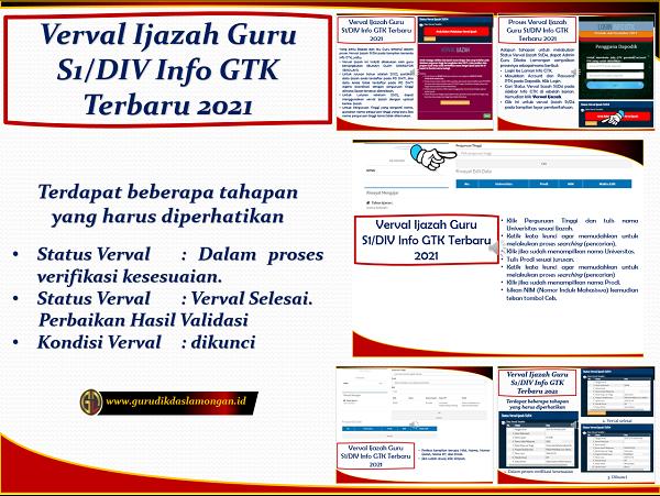Video Proses Verval Ijazah Guru S1/D4 Info GTK Terbaru 2021 Hingga Proses Dikunci