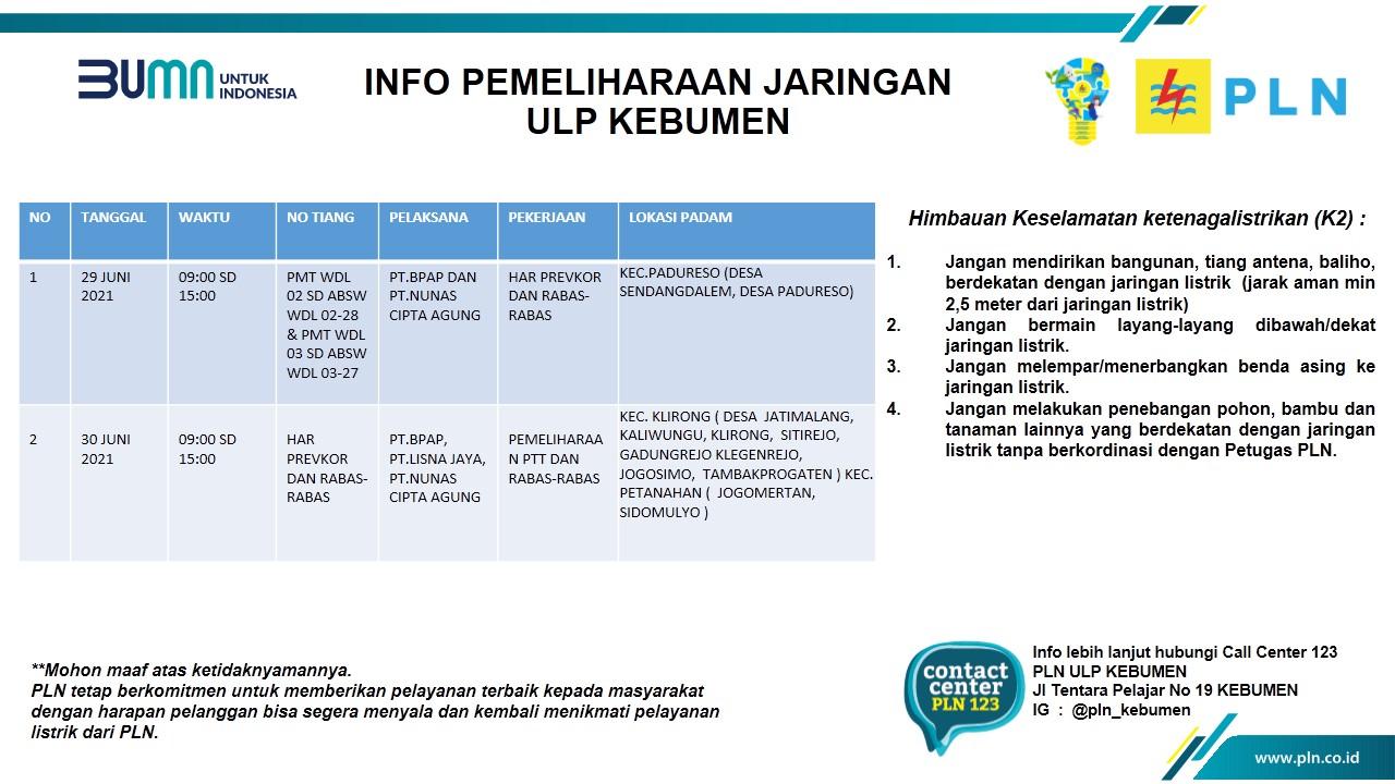 Berikut Jadwal dan Lokasi Pemadaman Listrik di Kebumen Rabu 30 Juni 2021