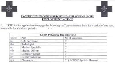 Vacancy At Echs Polyclinic Bangalore Urban And Hassan employment notice 2017