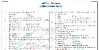 Physics MCQ in Hindi