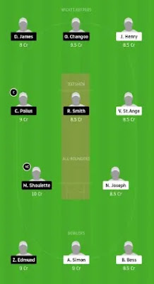 MAC vs CCP Dream11 team prediction