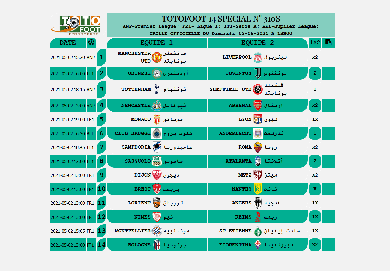 PRONOSTIC TOTOFOOT 14 SPECIAL N° 310S