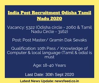 India-Post-Recruitment