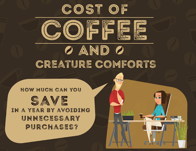 Cost Of coffee And Other Creature Comforts #infographic