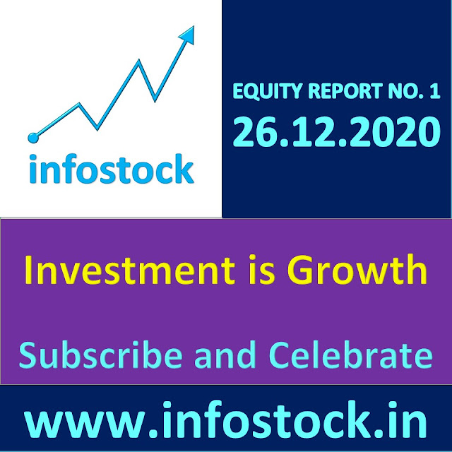 Investment Opportunities for Stock Market Investors in India