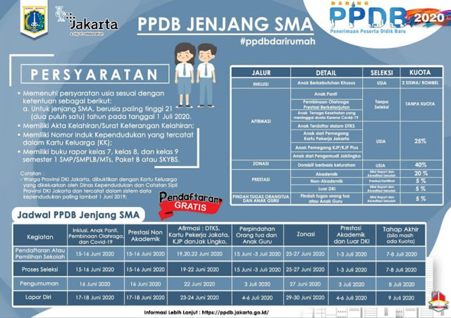 PPDB Online Jakarta