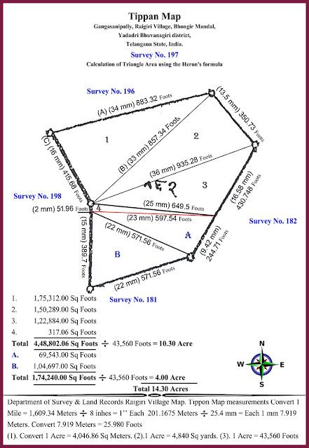 Gangasanipally, Rayagiri Village-Tippon Survey No.197