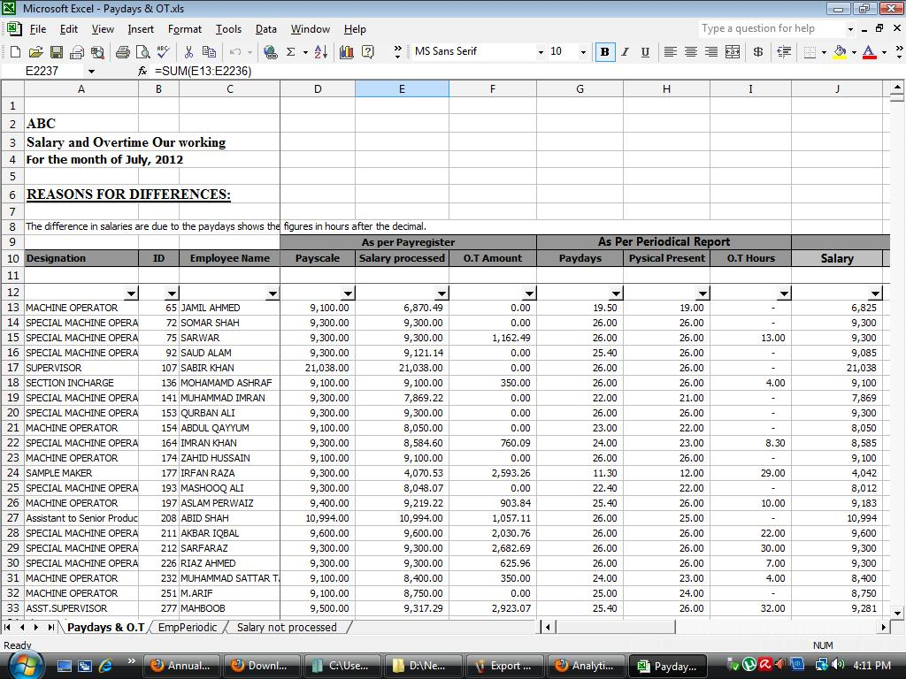 Ms Access Payroll Template staff scheduling and spreadsheet – Pay Roll Format