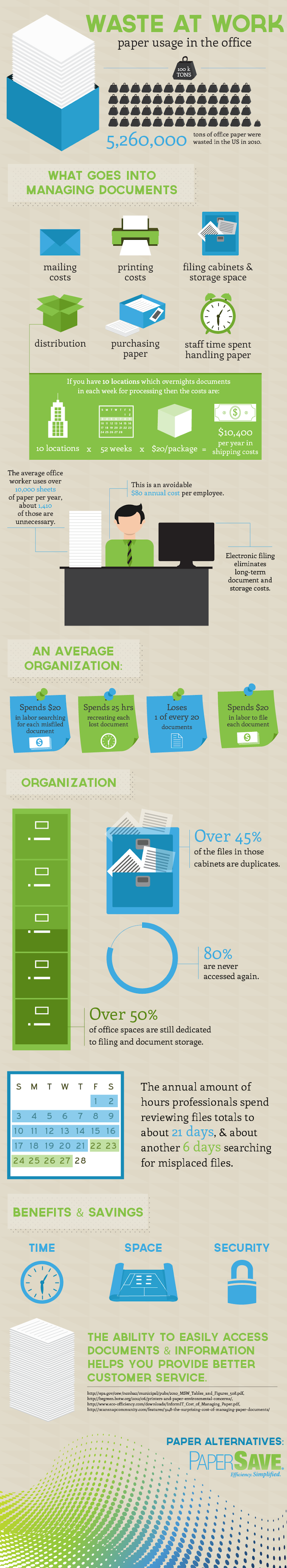 Waste at Work - Paper Usage in the Office #infographic #Waste at Work #Paper Waste #infographics #Paper Usage #Office #Business