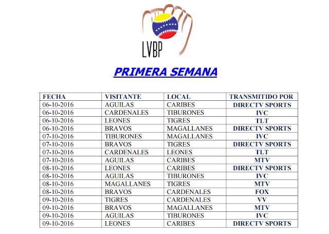 Calendario Completo del Beisbol Profesional Venezolano con las Transmisiones Televisivas LVBP 12