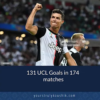Cristiano Ronaldo stats in UCL: Top Goal Scorers of UEFA Champions league history