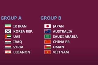 نتائج قرعة تصفيات كأس العالم 2022 عن قارة آسيا