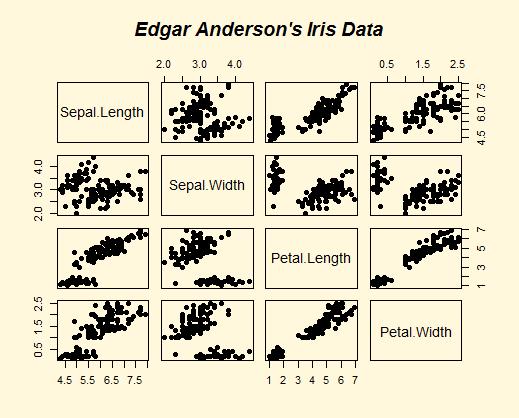 r (programming language),r programming language,r programming,r graphics,programming,r for graphics,r language vs python,advanced graphics,line chart graphics,r code,r graphs