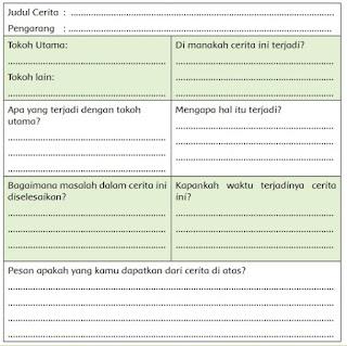 Kisah Kakak Beradik Nelayan www.simplenews.me