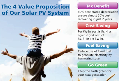 Tax & Other Benefits for the Investors in Lobel Solar Power Plant
