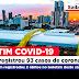 Maringá registrou 93 casos de coronavírus e 2 óbitos no boletim deste sábado, 10.