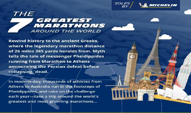 The 7 Greatest Marathons Around The World #infographic