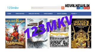 123MKV movie