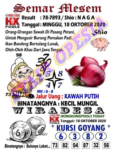 Kode syair Hongkong Minggu 18 Oktober 2020 4