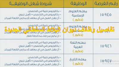 تفاصيل وظائف ديوان البلاط السلطاني الجديدة